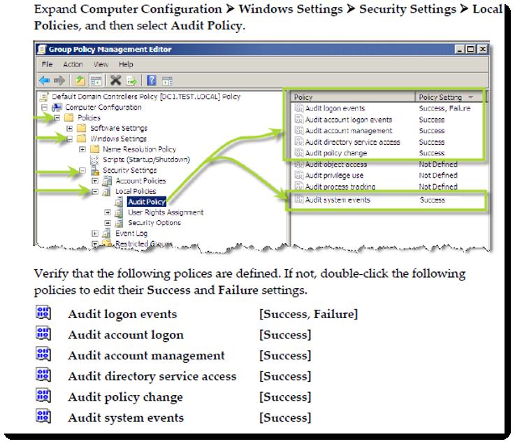 Default Domain Controller Audit Policies