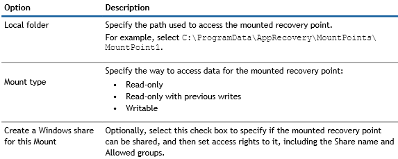 Mount Recovery Point Options