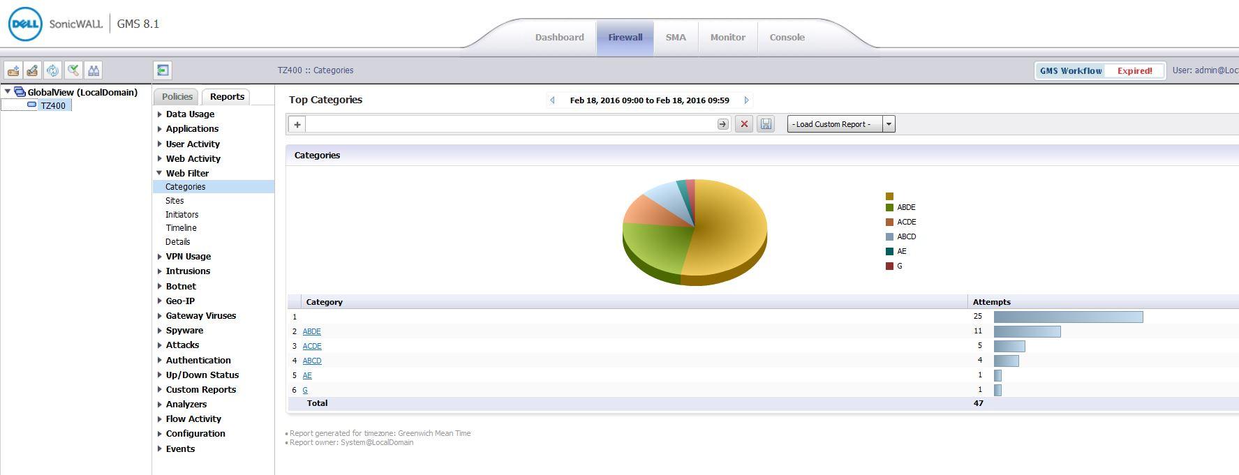 documents sonicwall application intelligence control visualization datasheet