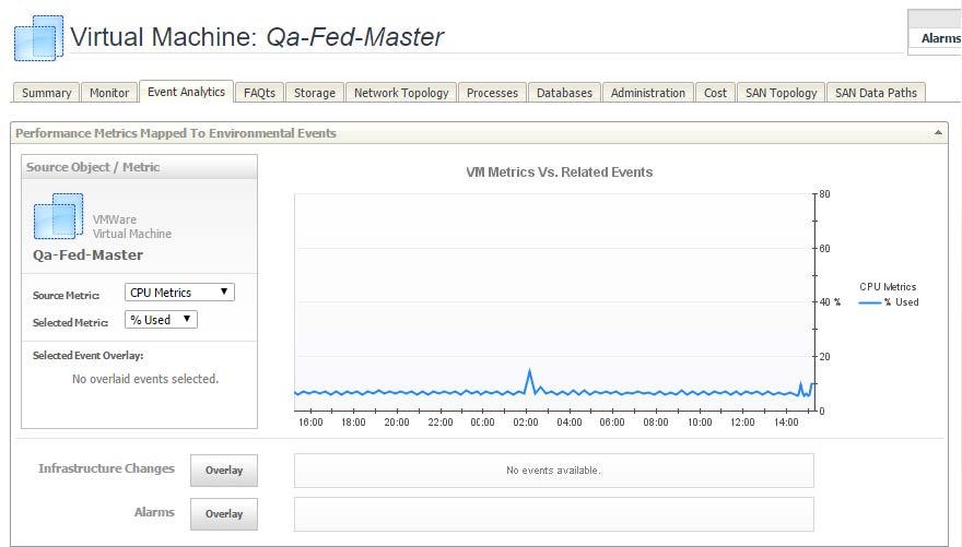 Event Analytics CPU usage