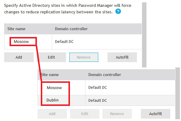 How to configure Active Directory Sites in Password Manager
