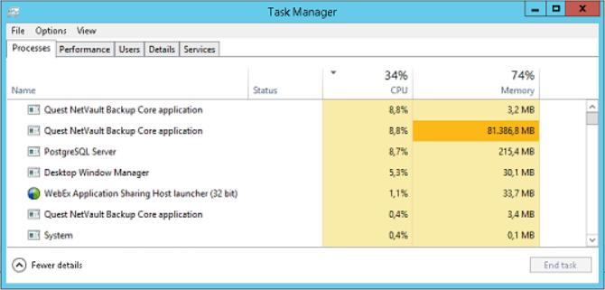 medmgr high memory usage